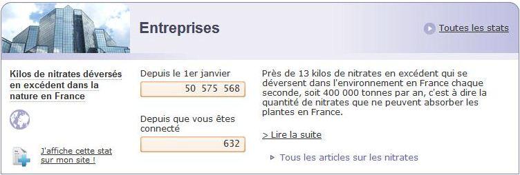 Le Planetoscope, nitrate en excédent en France