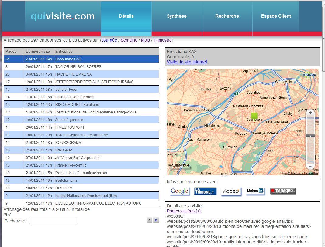 Section details de Quivisite.com