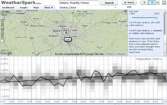 Weatherspark, le mashup météorologique riche en statistiques
