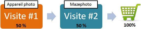 Mazeberry Mazephoto