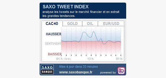 Widget ioSquare pour Saxo Banque